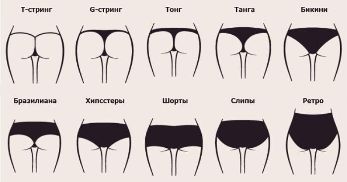 модели женских трусов